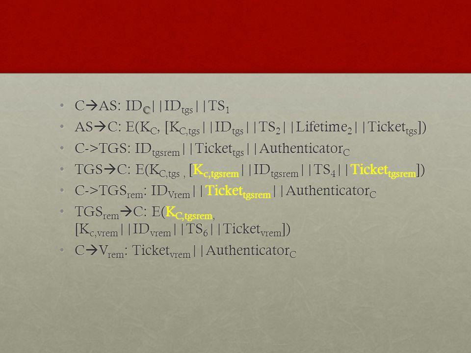 CAS: IDC||IDtgs||TS1 ASC: E(KC, [KC,tgs||IDtgs||TS2||Lifetime2||Tickettgs]) C->TGS: IDtgsrem||Tickettgs||AuthenticatorC.
